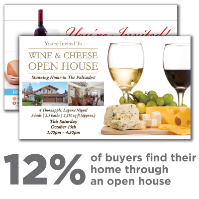 12% of Buyers Find Their Home Through an Open House