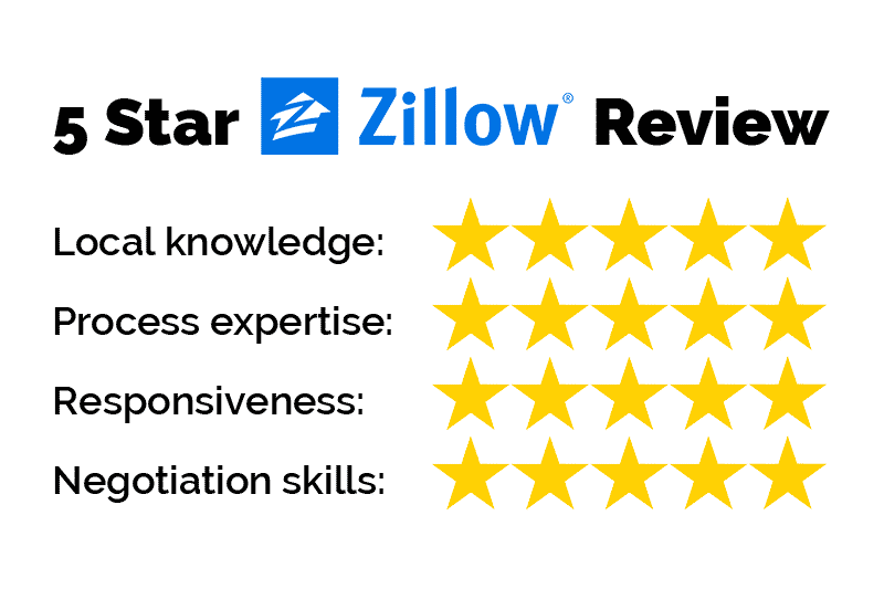 5 Star Zillow Review of Chase Ora